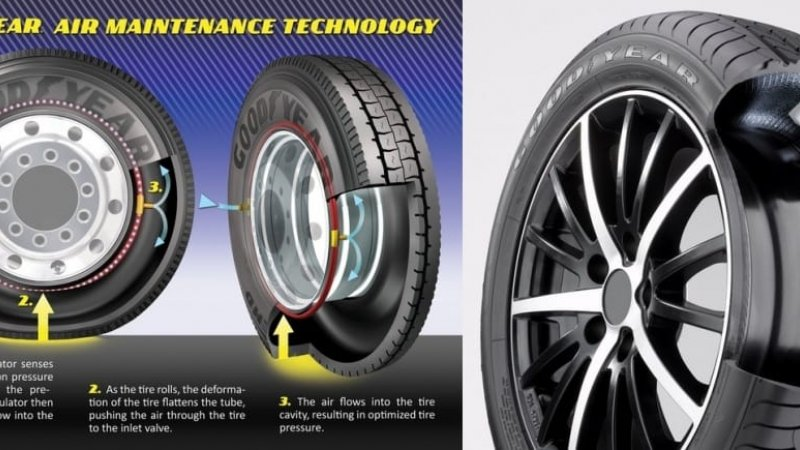 Goodyear Self-Inflating Technology
